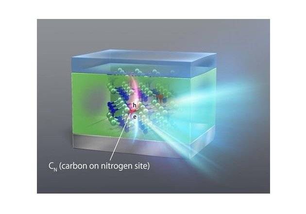 Carbon impurities in gallium nitride (GaN) semiconductors can degrade performance. Image used courtesy of Nagoya Institute of Technology.