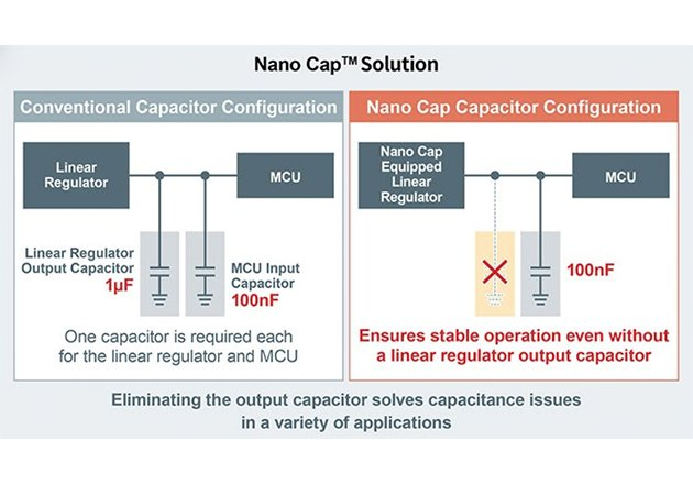 How conventional power supply configurations compare to Nano Cap technology