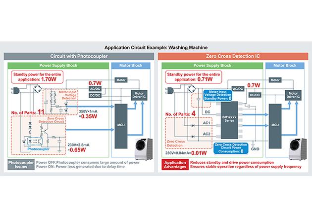 ROHM Introduces Power Efficient Zero Cross Detection ICs Figure 2