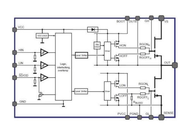 Basic block diagram of the MasterGaN4. Image courtesy of Datasheet