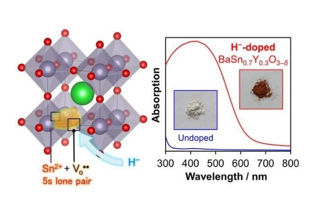 H--doped BaSn0.7Y0.3O3–δ . Image courtesy of the Tokyo Institute of Technology and American Chemical Society
