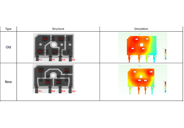 Avoidance of hot spots through improved lead frame design
