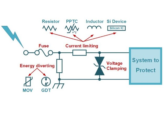 Figure 2: Clamping voltages on a TVS for two current values.