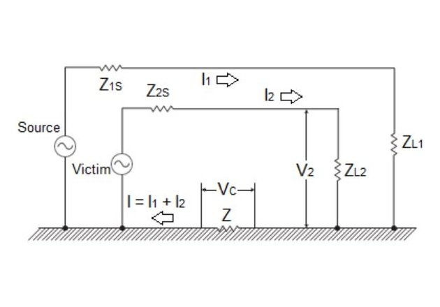 Figure 1. Two signal wires with a common return current path.