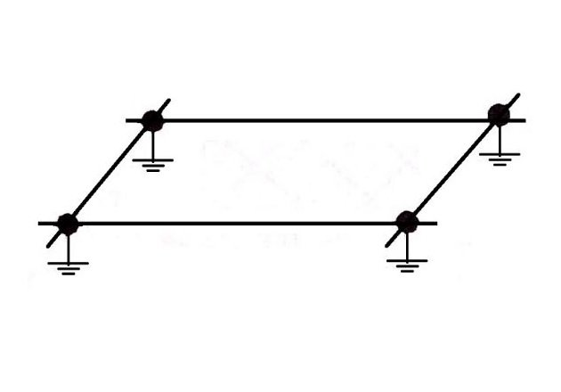 Figure 4. A ring of conductors used as a ground plane.