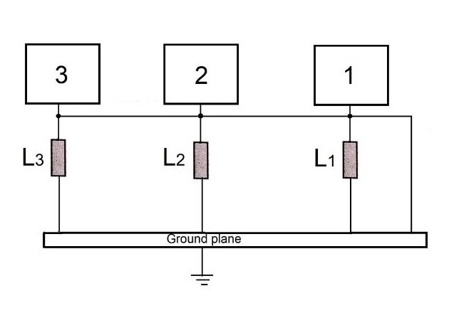 Figure 9. Hybrid configuration (with inductors).