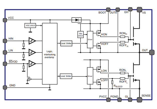Block diagram of the MasterGaN1.