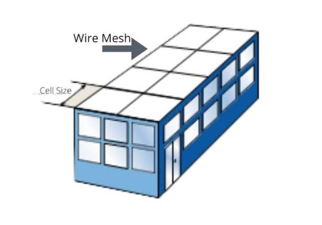 Figure 11. Wire mesh on the top of a building. Image based on Aplicaciones Tecnológicas.