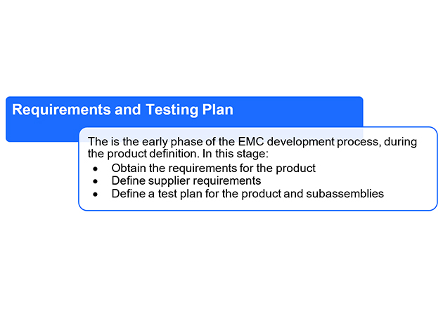 Success Factors of EMC in the Design Phase
