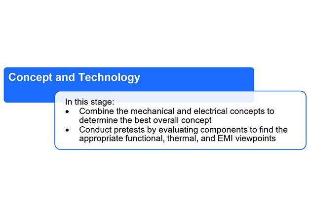 Success Factors of EMC in the Design Phase