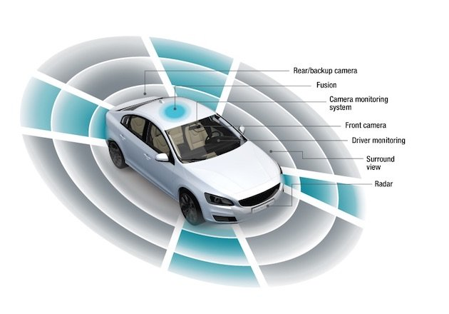 Figure 1: Examples of ADAS applications