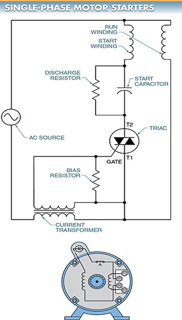 A mechanical cut-out start switch may be replaced by a TRIAC.