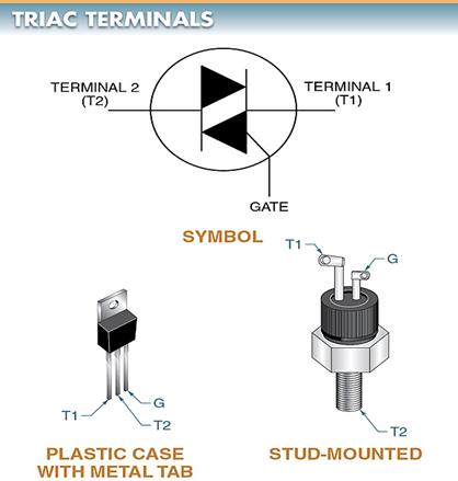 TRIAC terminals include a gate, terminal 1 (T1), and terminal 2 (T2).
