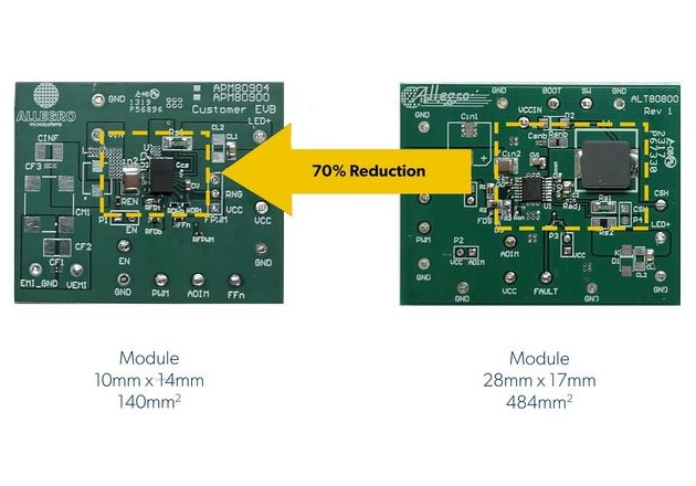 Figure 3: Board space comparison between Allegro MicroSystems' ClearPower APM80900 module and a conventional solution