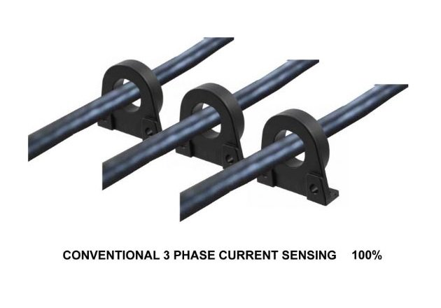 Figure 1: Conventional 3 Phase current sensing – 100%