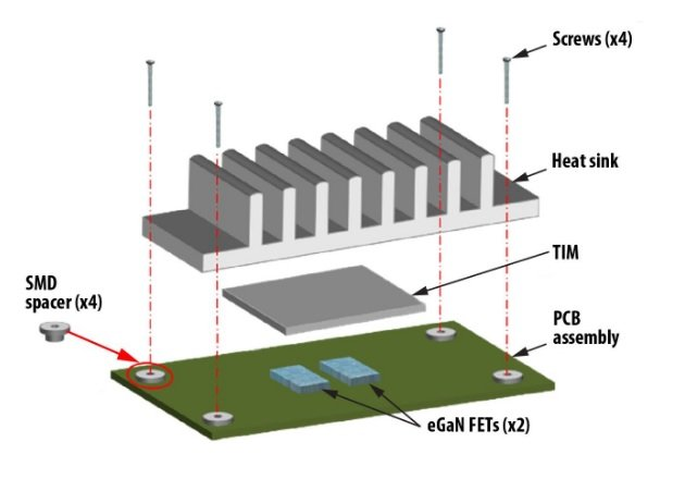 Figure 1: Attaching a heat sink to CSP eGaN FETs using SMD spacers and thermal interface material