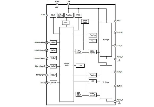 Block diagram of the TC78H660FNG.