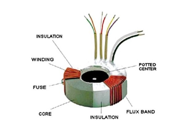 Figure 3. A toroidal transformer has a doughnut-shaped core with the windings wrapped around the core. Image Courtesy of GlobalSpec