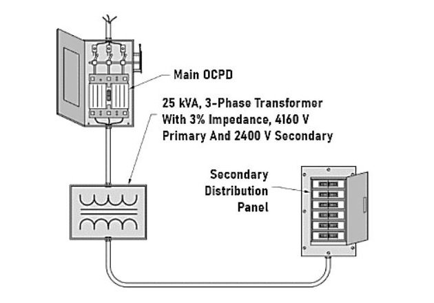 Figure 3. Supervised transformers over 600 V shall be provided with primary and secondary OCPDs per NEC® Table 450.3(A).