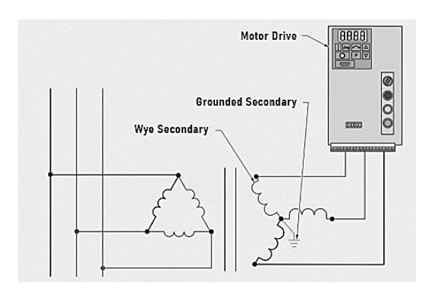 Figure 3. A grounded secondary helps reduce noise and improve power quality