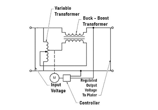 Figure 3. Variable transformers can be used as part of a voltage regulation system.