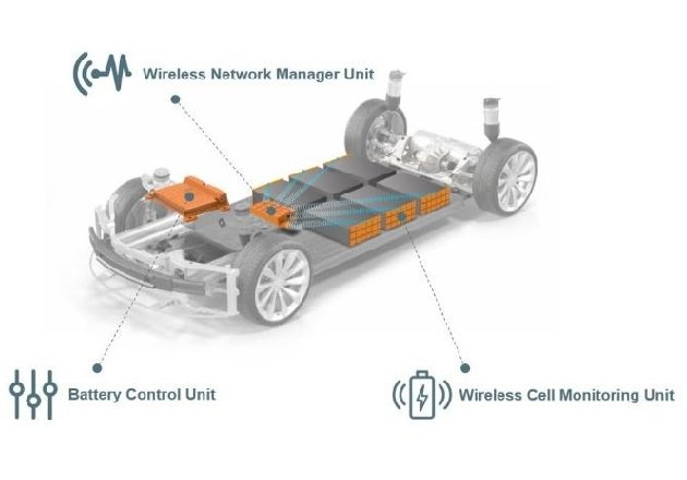 A scalable, customizable wireless battery management system developed by Visteon, GM, and other technology partners. Image used courtesy of Visteon