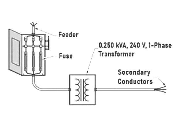 What size primary OCPD, using a fuse, is needed to protect the transformer Fig3