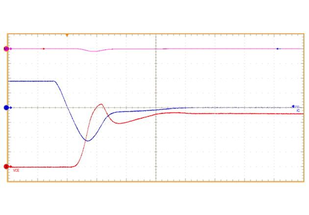 3.3 kV X-Series diode switches off at high dc-link inductance (Ic = 1800A, Vcc = 1800V, Tj = 25°C, Ls = 300 nH) [1 µs/div, 500 V/div (red), 1000 A/ div (blue)]