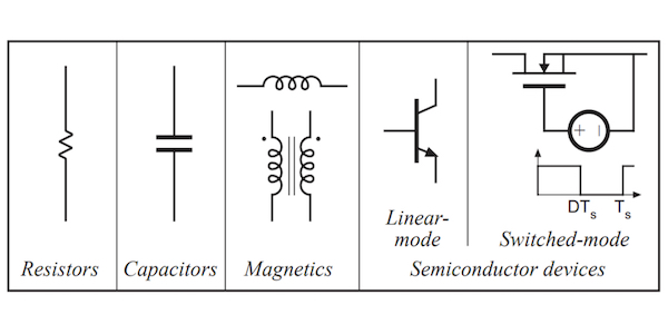 Figure 1: System components under the review of circuit designer