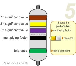 five band resistor color code