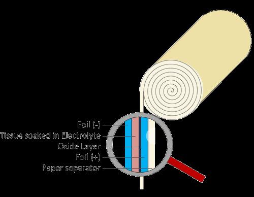 Schematic Electrolytic Capacitor