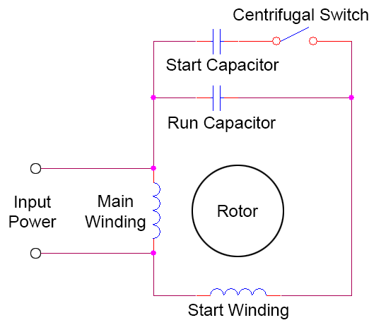 Motor starting capacitor | Applications | Capacitor Guide