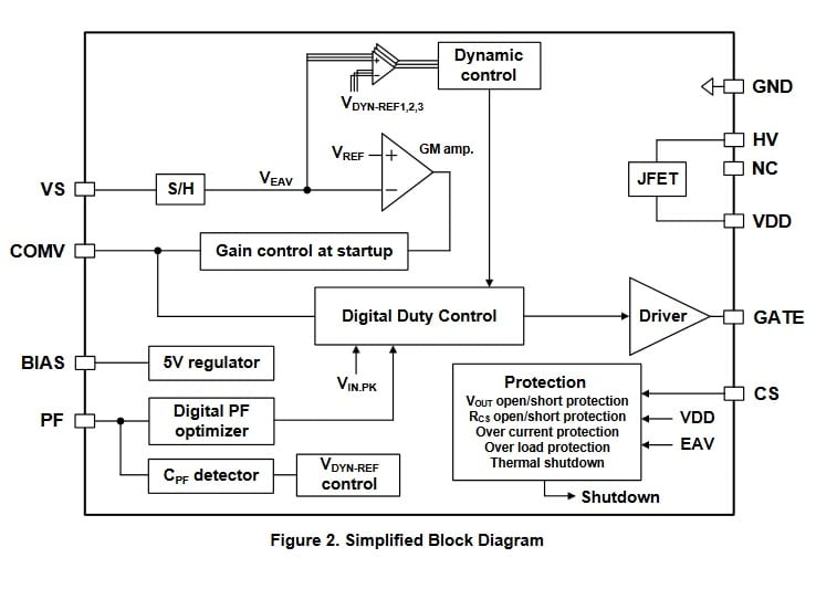 Constant-Voltage Primary-Side-Regulation PWM Controller for PFC