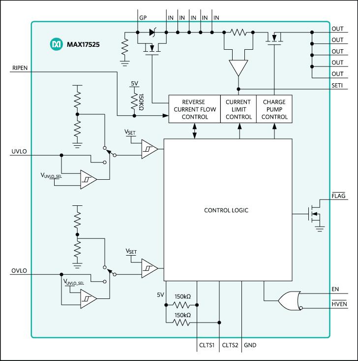 физической работе лимитер по входу схема выборе термобелья забудьте