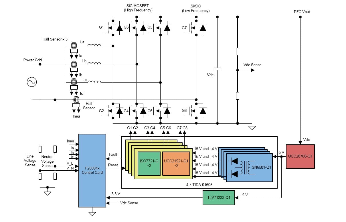 Sic Enables 985 Efficient 66 Kw Totem Pole Pfc Reference Design Click For Full Schematic Diagram Figure 1 Of Based On To Enlarge