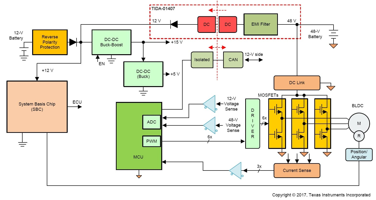 Automotive 400w 48 V Battery Input 12 Output Reference Design Low Ripple Regulated Power Supply Circuit Diagram This Tida 01407 From Texas Instruments Is A Dc That Generates 12vdc Rail The 48vdc Car In Mild