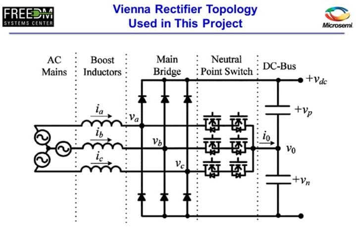 Single phase vienna rectifier