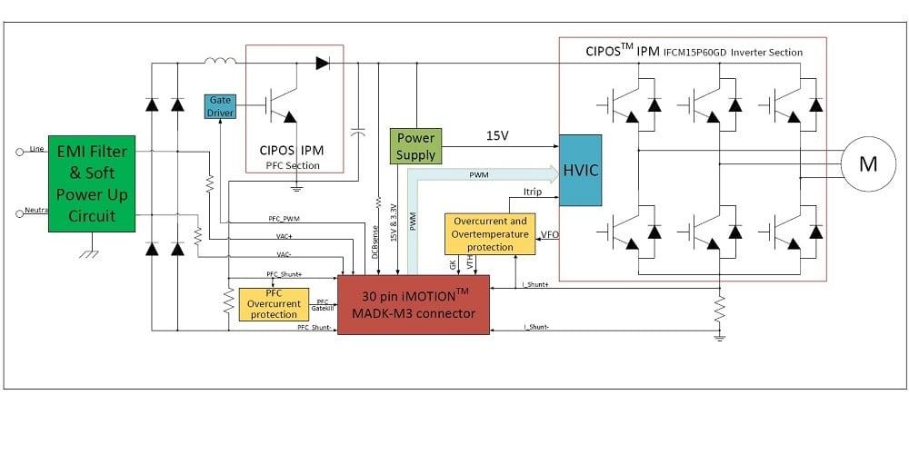pace arrow step motor circuit vpe granite decor uk u2022 rh vpe granite decor uk Brushless Motor Nema 17 Stepper Motor