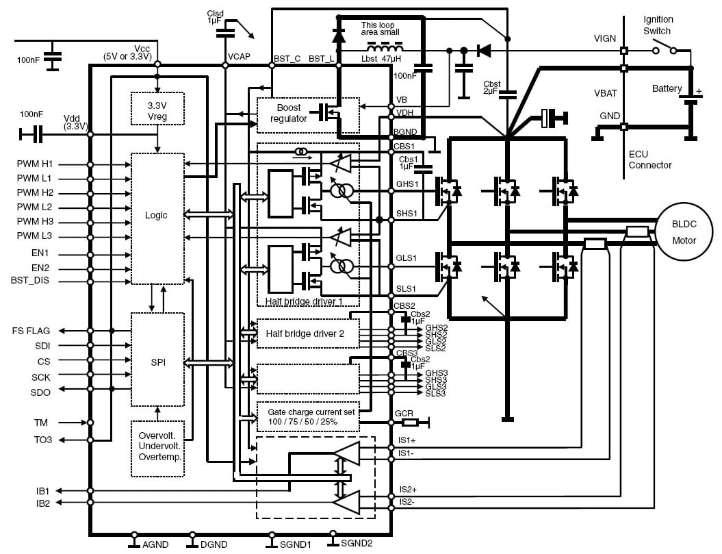 high-integration chipset for small electric motors in traction applications