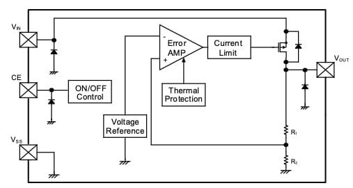 aec q100 grade2 28v 150ma voltage regulators with stand. Black Bedroom Furniture Sets. Home Design Ideas