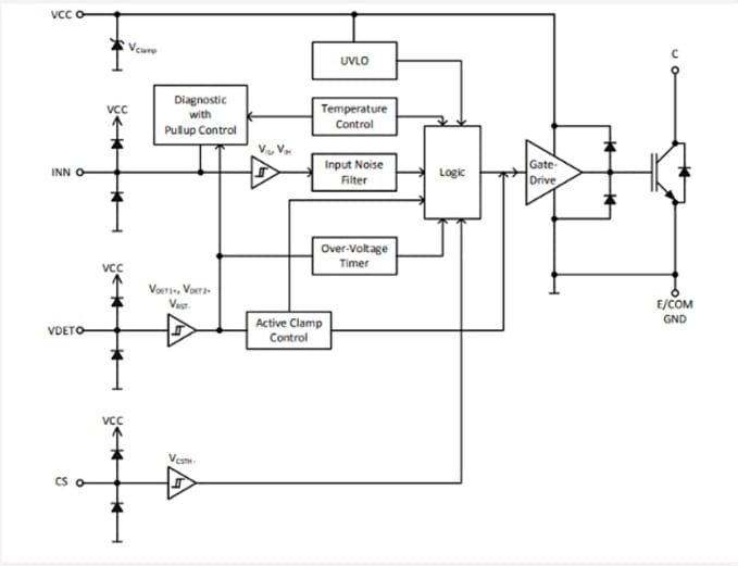 1350v  20a igbt with integrated gate driver targets induction heating designs