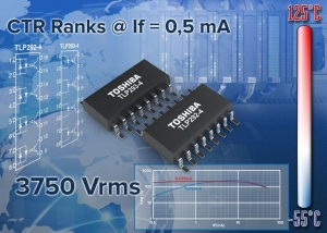 Fast Switching Four-Channel Transistor Photocouplers