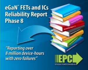 Documenting GaN Technology Reliability after Millions of Device Hours of Rigorous Stress Testing