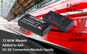 72 New Models Added to Rail DC-DC Converter Module Family