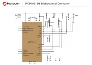 Single-Chip Digitally Enhanced Power Analog Solution for DC-DC Power Conversion