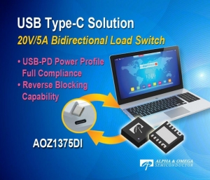 First USB Type-C Load Switch