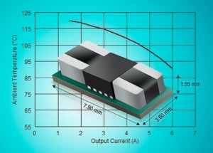TI's Ultra-Small 5.5V DC/DC Step-Down Power Module Delivers True 6A Performance