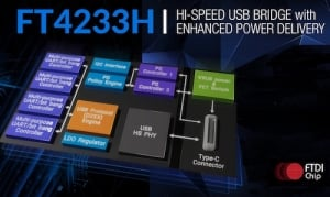 USB Type-C/PD Controller IC Enables 3A Current Delivery