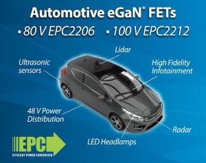 AEC Qualified eGaN® FETs Help Lidar Systems 'See' Better, Increase Efficiency, and Reduce Costs in 48 V Automotive Power Systems