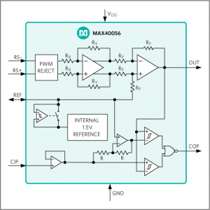 Maxim's Bi-directional Current Sense Amplifier with PWM Rejection Offers Industry's Highest Accuracy and Fastest Settling Time for Greater Motor Efficiency